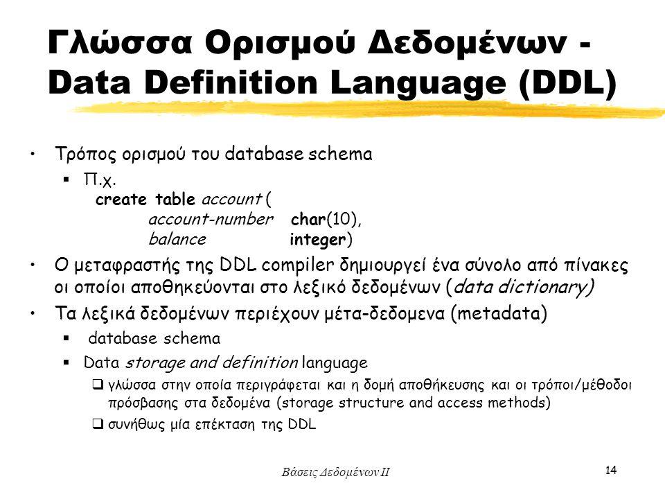 Βάσεις Δεδομένων ΙΙ 14 Γλώσσα Ορισμού Δεδομένων - Data Definition Language (DDL) Τρόπος ορισμού του database schema  Π.χ. create table account ( acco