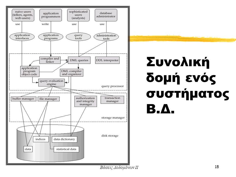 Βάσεις Δεδομένων ΙΙ 18 Συνολική δομή ενός συστήματος Β.Δ.