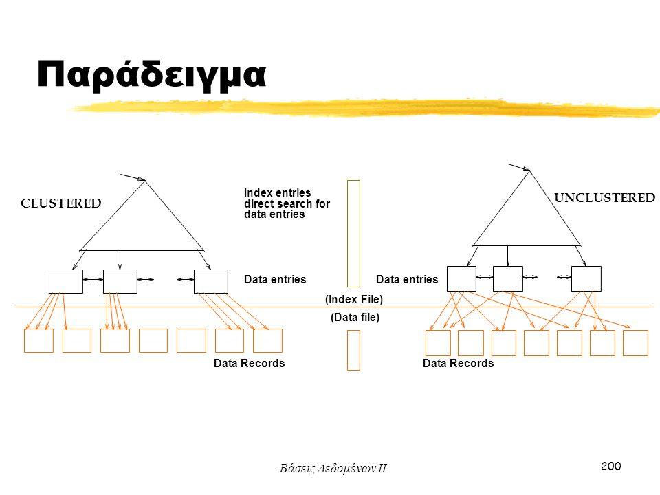 Βάσεις Δεδομένων ΙΙ 200 Παράδειγμα Index entries Data entries direct search for (Index File) (Data file) Data Records data entries Data entries Data R