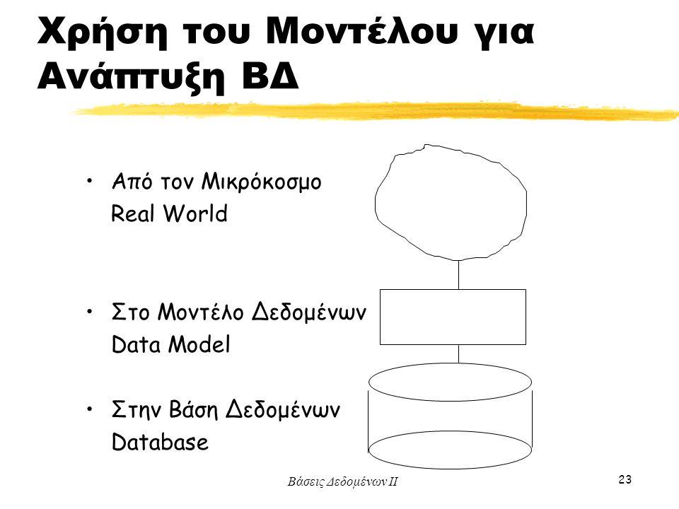 Βάσεις Δεδομένων ΙΙ 23 Από τον Μικρόκοσμο Real World Στο Μοντέλο Δεδομένων Data Model Στην Βάση Δεδομένων Database Χρήση του Μοντέλου για Ανάπτυξη ΒΔ