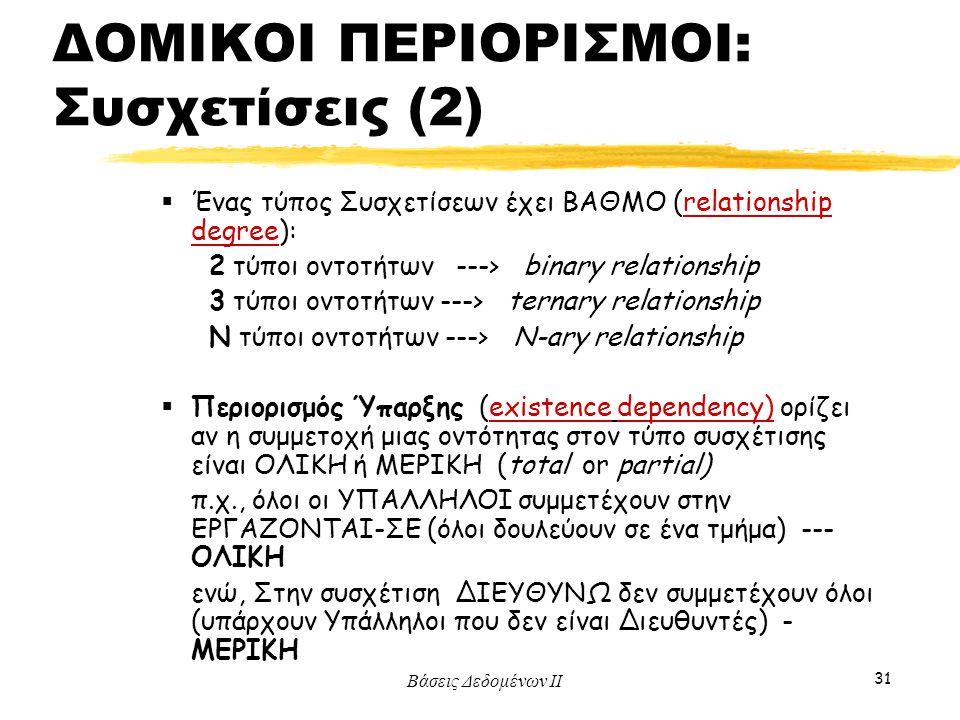Βάσεις Δεδομένων ΙΙ 31  Ένας τύπος Συσχετίσεων έχει ΒΑΘΜΟ (relationship degree): 2 τύποι οντοτήτων ---> binary relationship 3 τύποι οντοτήτων ---> te
