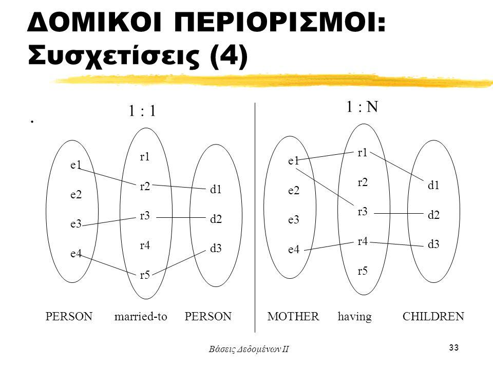 Βάσεις Δεδομένων ΙΙ 33. e1 e2 e3 e4 r1 r2 r3 r4 r5 d1 d2 d3 e1 e2 e3 e4 r1 r2 r3 r4 r5 d1 d2 d3 PERSON married-to PERSONMOTHER having CHILDREN 1 : 1 1