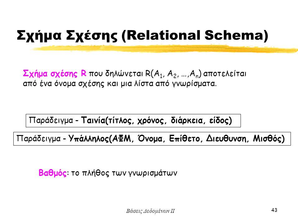 Βάσεις Δεδομένων ΙΙ 43 Σχήμα σχέσης R που δηλώνεται R(A 1, A 2, …,A n ) αποτελείται από ένα όνομα σχέσης και μια λίστα από γνωρίσματα. Παράδειγμα - Τα