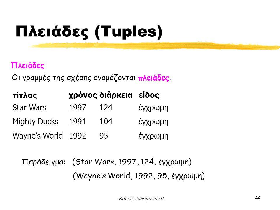 Βάσεις Δεδομένων ΙΙ 44 τίτλοςχρόνοςδιάρκειαείδος Star Wars1997124έγχρωμη Mighty Ducks1991104έγχρωμη Wayne's World199295έγχρωμη Πλειάδες Οι γραμμές της