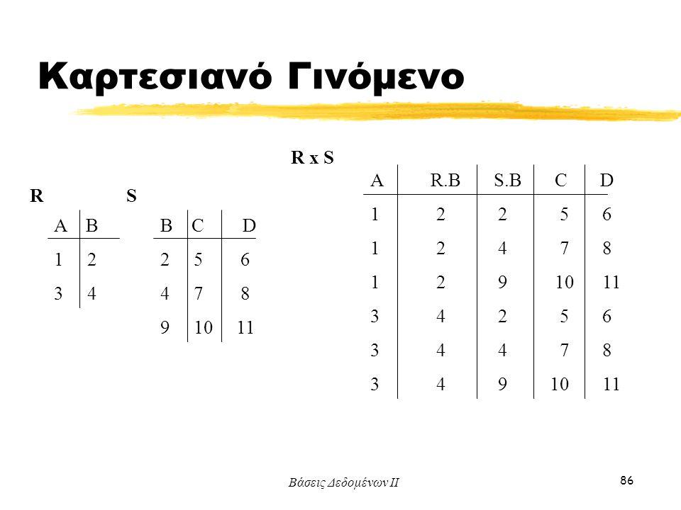 Βάσεις Δεδομένων ΙΙ 86 Α Β 1 2 3 4 B C D 2 5 6 4 7 8 9 10 11 RS R x S A R.B S.B C D 1 2 2 5 6 1 2 4 7 8 1 2 9 10 11 3 4 2 5 6 3 4 4 7 8 3 4 9 10 11 Κα