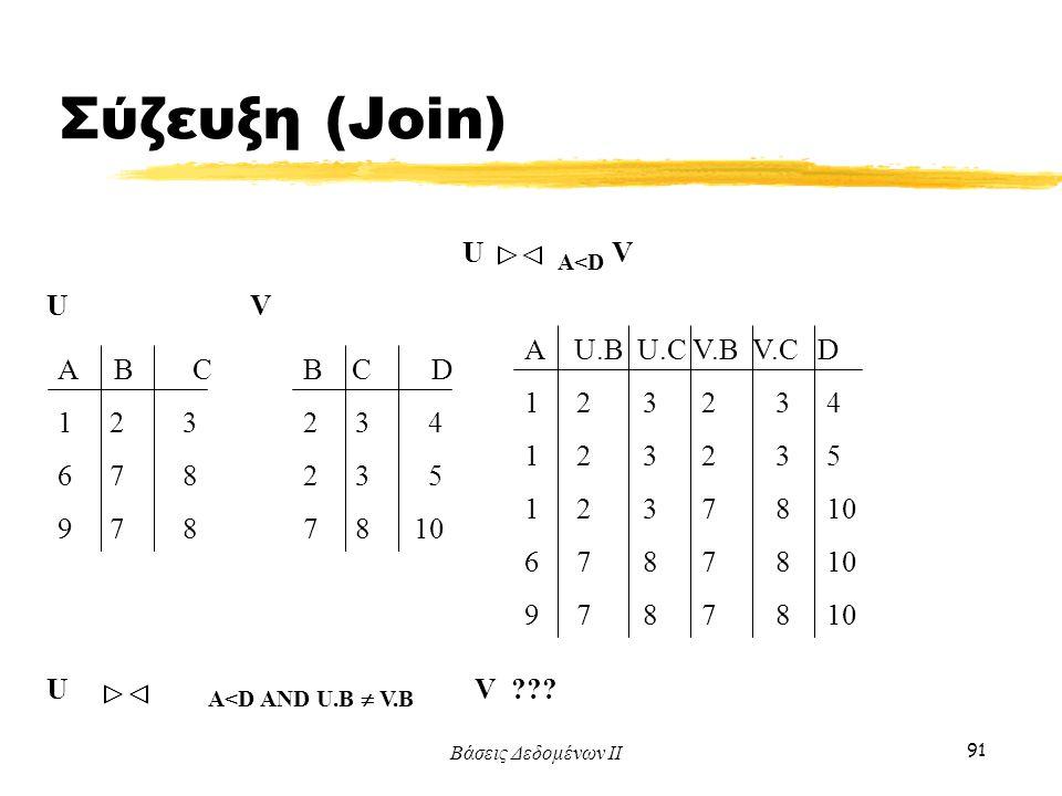 Βάσεις Δεδομένων ΙΙ 91 B C D 2 3 4 2 3 5 7 8 10 UV Α Β C 1 2 3 6 7 8 9 7 8 U A<D V A U.B U.C V.B V.C D 1 2 3 2 3 4 1 2 3 2 3 5 1 2 3 7 8 10 6 7 8 7 8
