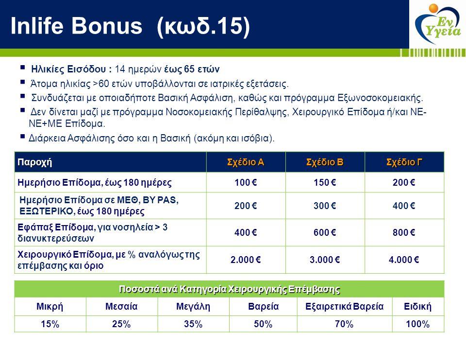 Inlife Bonus (κωδ.15) Παροχή Σχέδιο Α Σχέδιο Β Σχέδιο Γ Ημερήσιο Επίδομα, έως 180 ημέρες100 €150 €200 € Ημερήσιο Επίδομα σε ΜΕΘ, BY PAS, ΕΞΩΤΕΡΙΚΟ, έω