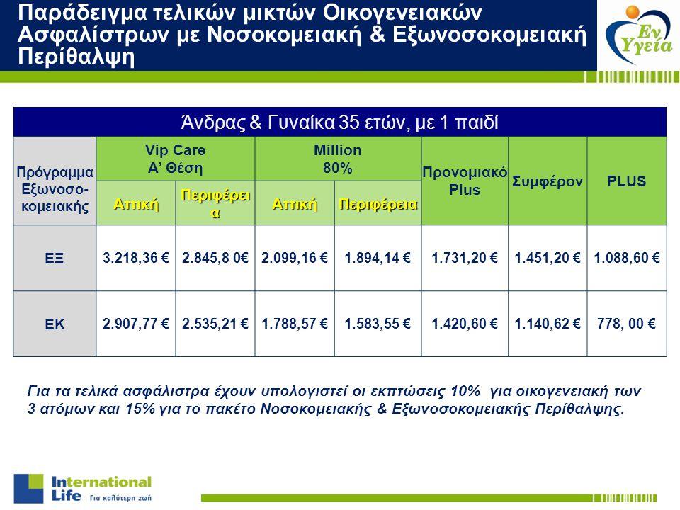 Παράδειγμα τελικών μικτών Οικογενειακών Ασφαλίστρων με Νοσοκομειακή & Εξωνοσοκομειακή Περίθαλψη Άνδρας & Γυναίκα 35 ετών, με 1 παιδί Πρόγραμμα Εξωνοσο