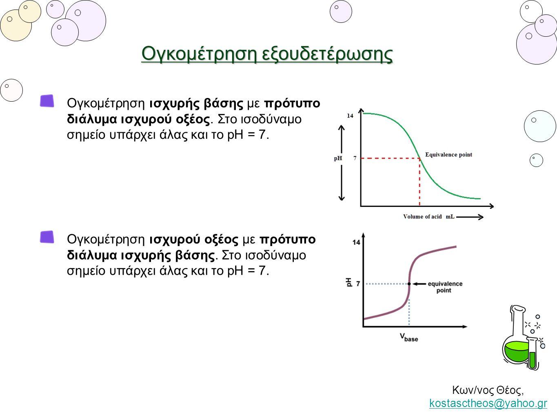 Ογκομέτρηση εξουδετέρωσης Ογκομέτρηση ισχυρής βάσης με πρότυπο διάλυμα ισχυρού οξέος. Στο ισοδύναμο σημείο υπάρχει άλας και το pH = 7. Κων/νος Θέος, k