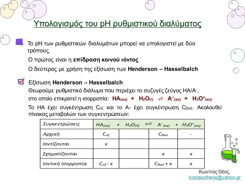 Υπολογισμός του pH ρυθμιστικού διαλύματος Το ΗΑ έχει συγκέντρωση C οξ και το Α- έχει συγκέντρωση C βασ. Ακολουθεί πίνακας μεταβολών των συγκεντρώσεων: