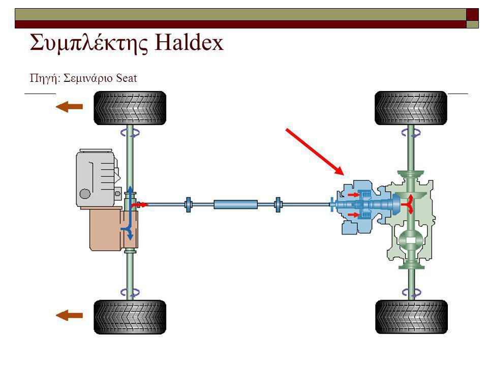 Συμπλέκτης Haldex Πηγή: Σεμινάριο Seat