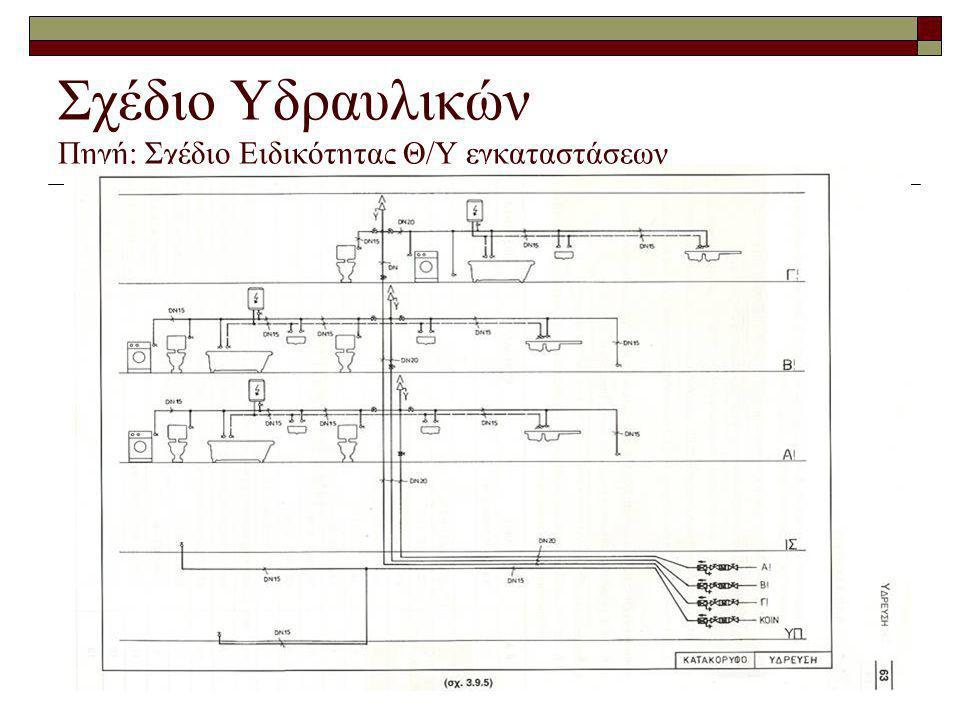 Σχέδιο Υδραυλικών Πηγή: Σχέδιο Ειδικότητας Θ/Υ εγκαταστάσεων