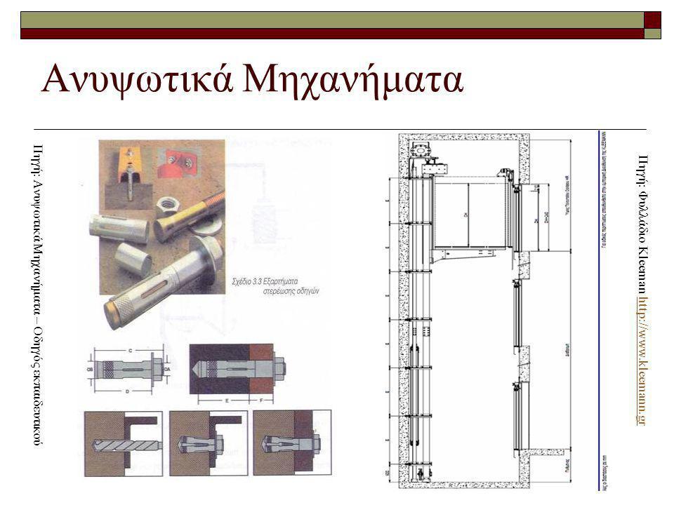 Ανυψωτικά Μηχανήματα Πηγή: Φυλλάδιο Kleeman http://www.kleemann.gr http://www.kleemann.gr Πηγή: Ανυψωτικά Μηχανήματα – Οδηγός εκπαιδευτικού