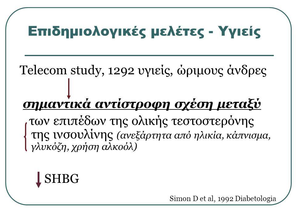 Επιδημιολογικές μελέτες - Υγιείς Telecom study, 1292 υγιείς, ώριμους άνδρες σημαντικά αντίστροφη σχέση μεταξύ των επιπέδων της ολικής τεστοστερόνης της ινσουλίνης (ανεξάρτητα από ηλικία, κάπνισμα, γλυκόζη, χρήση αλκοόλ) SHBG Simon D et al, 1992 Diabetologia