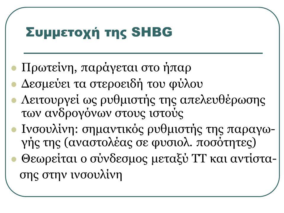 Συμμετοχή της SHBG Πρωτείνη, παράγεται στο ήπαρ Δεσμεύει τα στεροειδή του φύλου Λειτουργεί ως ρυθμιστής της απελευθέρωσης των ανδρογόνων στους ιστούς Ινσουλίνη: σημαντικός ρυθμιστής της παραγω- γής της (αναστολέας σε φυσιολ.