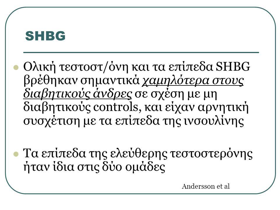 SHBG Ολική τεστοστ/όνη και τα επίπεδα SHBG βρέθηκαν σημαντικά χαμηλότερα στους διαβητικούς άνδρες σε σχέση με μη διαβητικούς controls, και είχαν αρνητική συσχέτιση με τα επίπεδα της ινσουλίνης Τα επίπεδα της ελεύθερης τεστοστερόνης ήταν ίδια στις δύο ομάδες Andersson et al