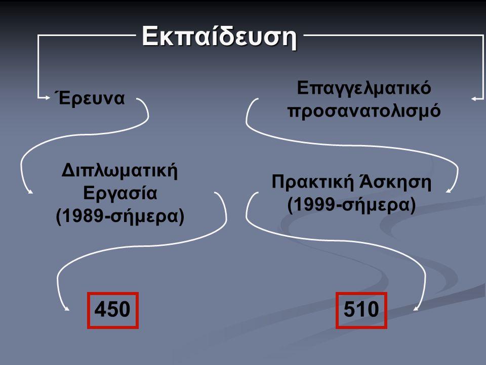Εκπαίδευση Έρευνα Επαγγελματικό προσανατολισμό Διπλωματική Εργασία (1989-σήμερα) Πρακτική Άσκηση (1999-σήμερα) 450510