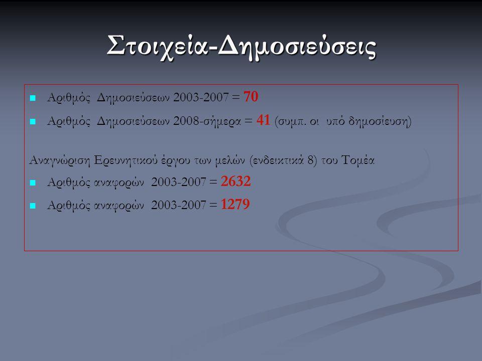 Στοιχεία-Δημοσιεύσεις Αριθμός Δημοσιεύσεων 2003-2007 = 70 Αριθμός Δημοσιεύσεων 2008-σήμερα = 41 (συμπ. οι υπό δημοσίευση) Αναγνώριση Ερευνητικού έργου