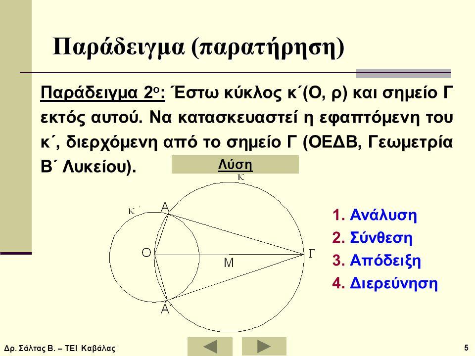 Δρ. Σάλτας Β. – ΤΕΙ Καβάλας 5 Παράδειγμα (παρατήρηση) Παράδειγμα 2 ο : Παράδειγμα 2 ο : Έστω κύκλος κ΄(Ο, ρ) και σημείο Γ εκτός αυτού. Να κατασκευαστε