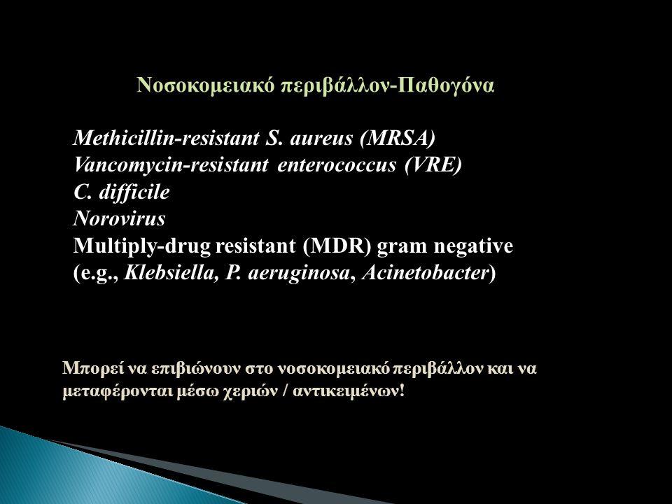 Νοσοκομειακό περιβάλλον-Παθογόνα Methicillin-resistant S. aureus (MRSA) Vancomycin-resistant enterococcus (VRE) C. difficile Norovirus Multiply-drug r
