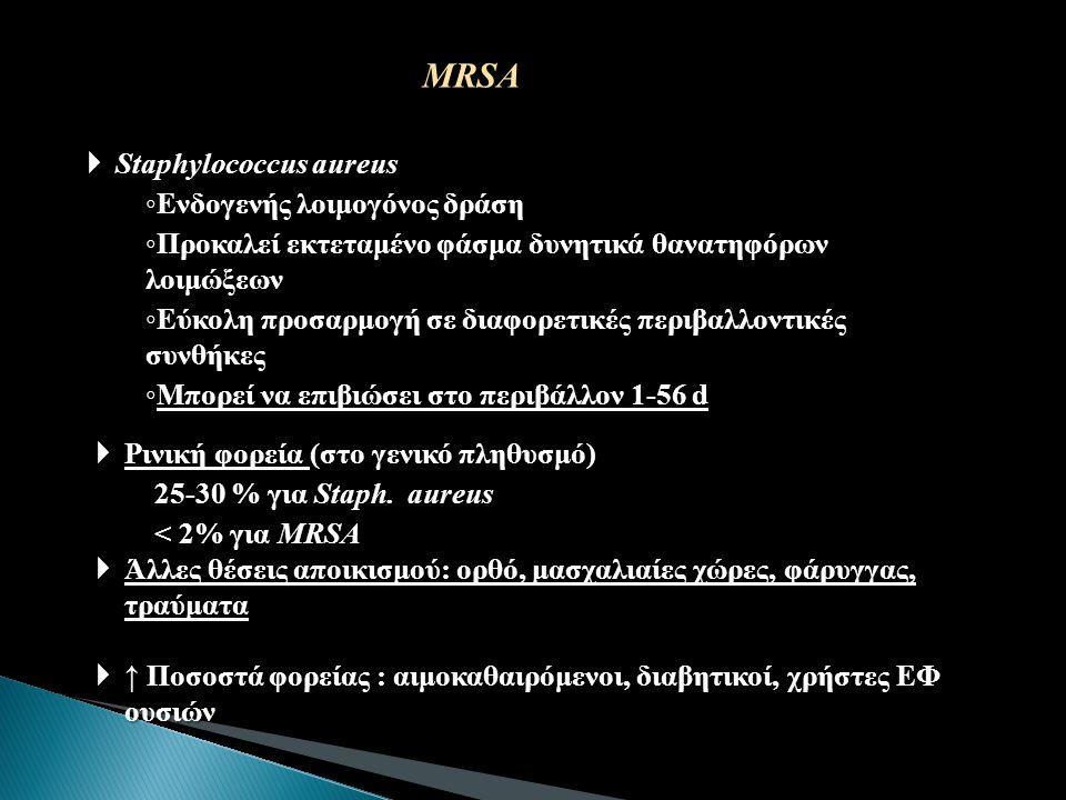 MRSA  Ρινική φορεία (στο γενικό πληθυσμό) 25-30 % για Staph. aureus < 2% για MRSA  Άλλες θέσεις αποικισμού: ορθό, μασχαλιαίες χώρες, φάρυγγας, τραύμ