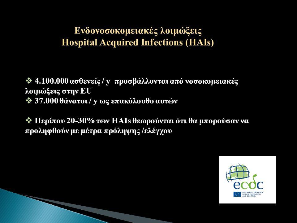  4.100.000 ασθενείς / y προσβάλλονται από νοσοκομειακές λοιμώξεις στην EU  37.000 θάνατοι / y ως επακόλουθο αυτών  Περίπου 20-30% των HAIs θεωρούντ