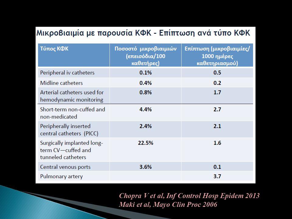 Chopra V et al, Inf Control Hosp Epidem 2013 Maki et al, Mayo Clin Proc 2006