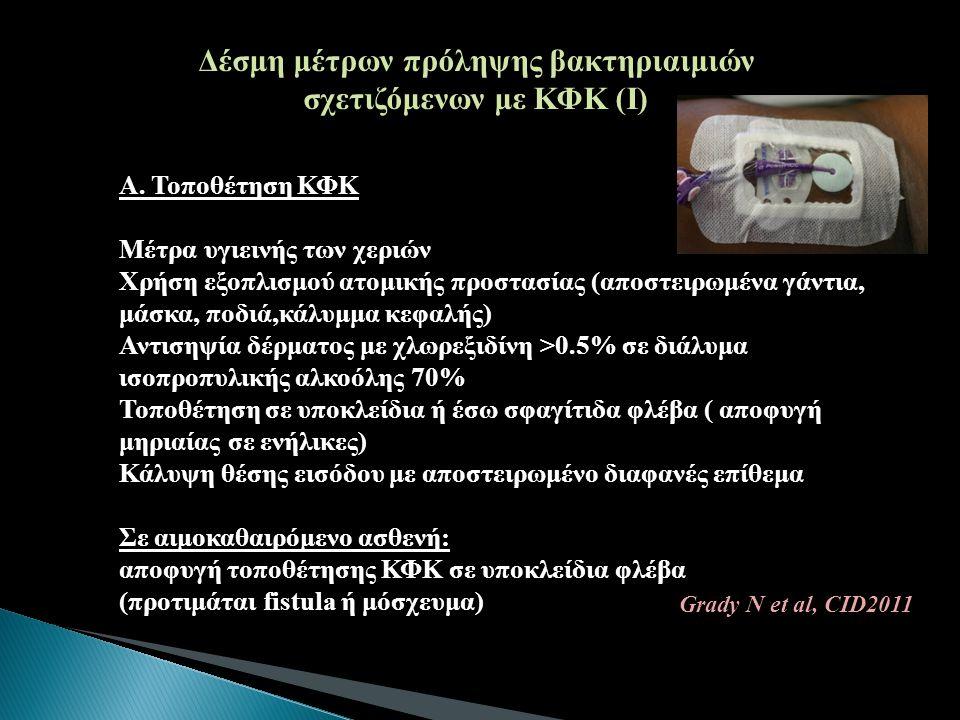 Δέσμη μέτρων πρόληψης βακτηριαιμιών σχετιζόμενων με ΚΦΚ (Ι) Α. Τοποθέτηση ΚΦΚ Μέτρα υγιεινής των χεριών Χρήση εξοπλισμού ατομικής προστασίας (αποστειρ