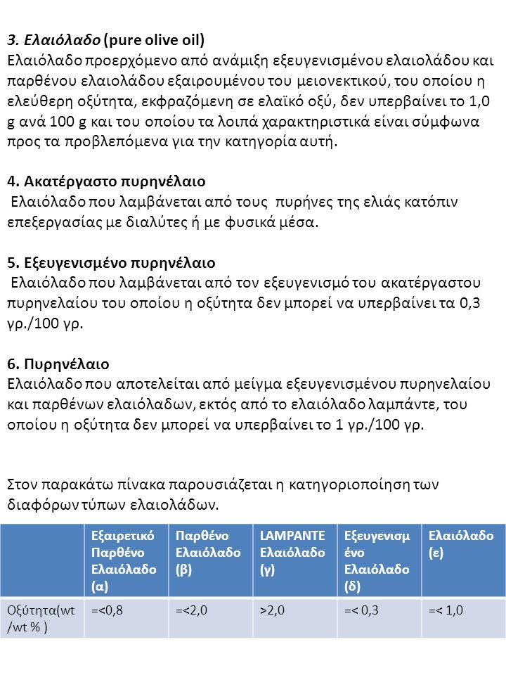 3. Ελαιόλαδο (pure olive oil) Ελαιόλαδο προερχόμενο από ανάμιξη εξευγενισμένου ελαιολάδου και παρθένου ελαιολάδου εξαιρουμένου του μειονεκτικού, του ο