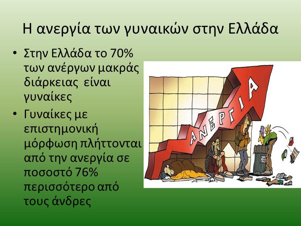 Ανεργία Όπου υπάρχει ανεργία οι γυναίκες είναι οι πρώτες που μένουν χωρίς δουλειά. Το 80% των απολυθέντων είναι γυναίκες Στην Ε.Ε. μόνο το 51% των γυν