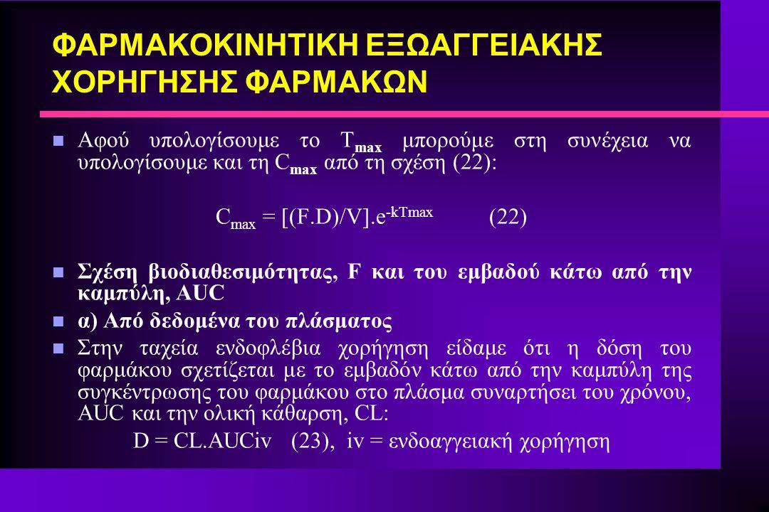 ΦΑΡΜΑΚΟΚΙΝΗΤΙΚΗ ΕΞΩΑΓΓΕΙΑΚΗΣ ΧΟΡΗΓΗΣΗΣ ΦΑΡΜΑΚΩΝ n Αφού υπολογίσουμε το T max μπορούμε στη συνέχεια να υπολογίσουμε και τη C max από τη σχέση (22): C m