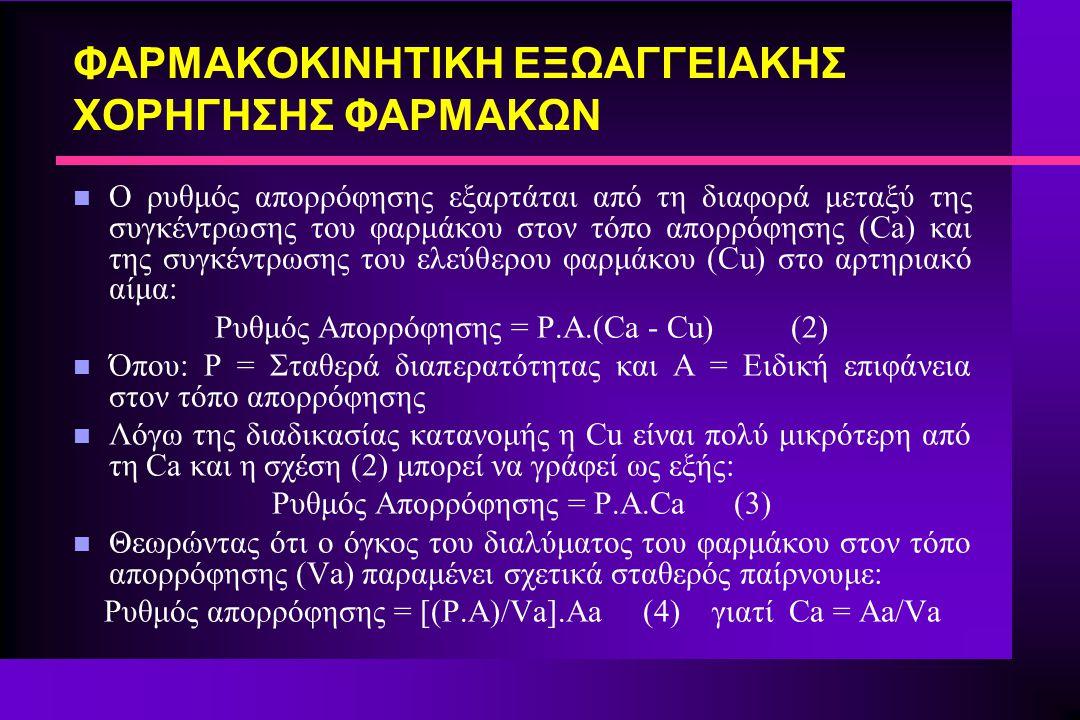 ΦΑΡΜΑΚΟΚΙΝΗΤΙΚΗ ΕΞΩΑΓΓΕΙΑΚΗΣ ΧΟΡΗΓΗΣΗΣ ΦΑΡΜΑΚΩΝ n Από τη σχέση (4) παρατηρούμε ότι η απορρόφηση είναι πρώτης τάξεως διαδικασία και η σταθερά διαπερατότητας, η ειδική επιφάνεια απορρόφησης και ο όγκος του διαλύματος του φαρμάκου στον τόπο απορρόφησης προσδιορίζουν τη σταθερά ταχύτητας απορρόφησης: n ka = P.A/Va(5) n Μερικές φορές η διαδικασία της απορρόφησης ακολουθεί κινητική μηδενικής τάξεως (ο ρυθμός απορρόφησης είναι σταθερός), όπως στις περιπτώσεις κατά τις οποίες ένα μέρος του φαρμάκου στον τόπο απορρόφησης είναι αδιάλυτο, διατηρώντας έτσι ένα κεκορεσμένο διάλυμα με σταθερή συγκέντρωση του φαρμάκου.