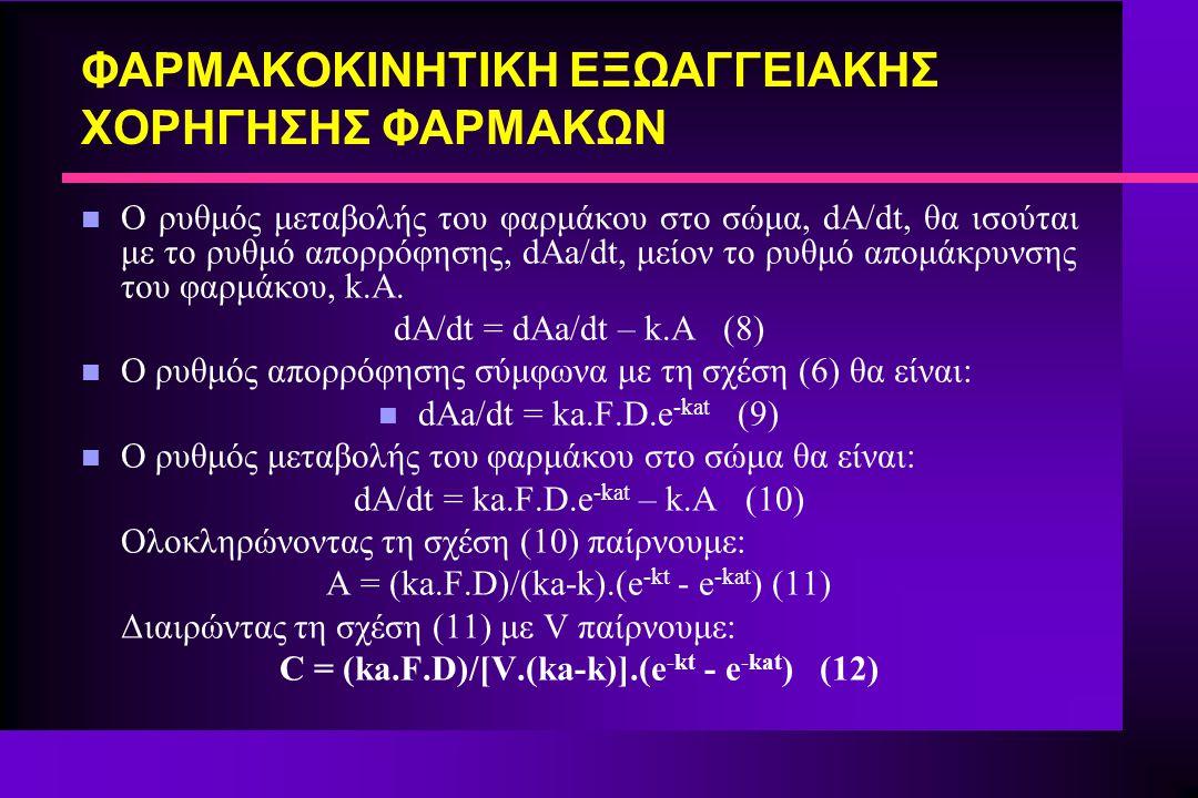 ΦΑΡΜΑΚΟΚΙΝΗΤΙΚΗ ΕΞΩΑΓΓΕΙΑΚΗΣ ΧΟΡΗΓΗΣΗΣ ΦΑΡΜΑΚΩΝ n Ο ρυθμός μεταβολής του φαρμάκου στο σώμα, dA/dt, θα ισούται με το ρυθμό απορρόφησης, dAa/dt, μείον τ