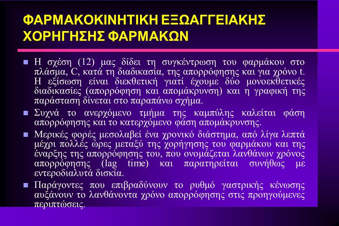 ΦΑΡΜΑΚΟΚΙΝΗΤΙΚΗ ΕΞΩΑΓΓΕΙΑΚΗΣ ΧΟΡΗΓΗΣΗΣ ΦΑΡΜΑΚΩΝ n Η σχέση (12) μας δίδει τη συγκέντρωση του φαρμάκου στο πλάσμα, C, κατά τη διαδικασία, της απορρόφηση
