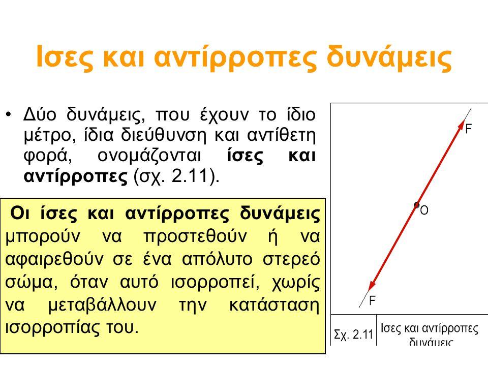 Ισες και αντίρροπες δυνάμεις Δύο δυνάμεις, που έχουν το ίδιο μέτρο, ίδια διεύθυνση και αντίθετη φορά, ονομάζονται ίσες και αντίρροπες (σχ. 2.11). Οι ί