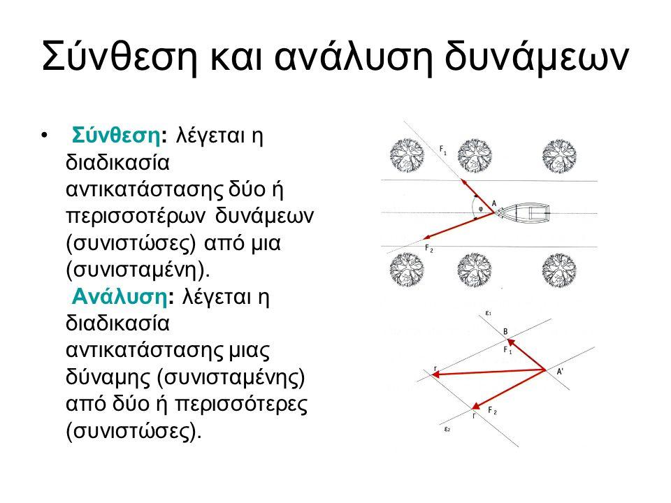 Σύνθεση και ανάλυση δυνάμεων Σύνθεση: λέγεται η διαδικασία αντικατάστασης δύο ή περισσοτέρων δυνάμεων (συνιστώσες) από μια (συνισταμένη). Ανάλυση: λέγ