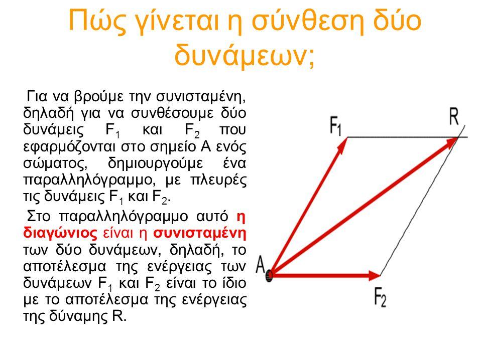 Πώς γίνεται η σύνθεση δύο δυνάμεων; Για να βρούμε την συνισταμένη, δηλαδή για να συνθέσουμε δύο δυνάμεις F 1 και F 2 που εφαρμόζονται στο σημείο Α ενό