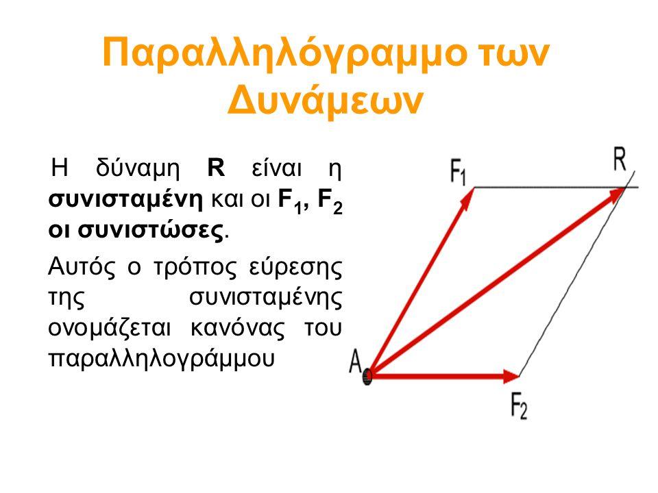 Παραλληλόγραμμο των Δυνάμεων Η δύναμη R είναι η συνισταμένη και οι F 1, F 2 οι συνιστώσες. Αυτός ο τρόπος εύρεσης της συνισταμένης ονομάζεται κανόνας