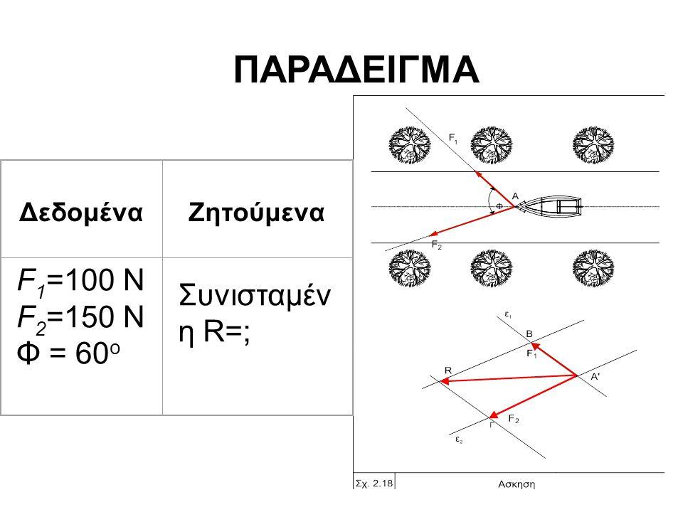 ΛΥΣΗ Βήμα 1:Κλίμακα Δυνάμεων 1cm = 50N F 1 =2 cm, F 2 =3 cm Βήμα 2: Κατασκευή παραλληλόγραμμου Φ=60 ο Από τυχαίο σημείο Α΄ (σχ.