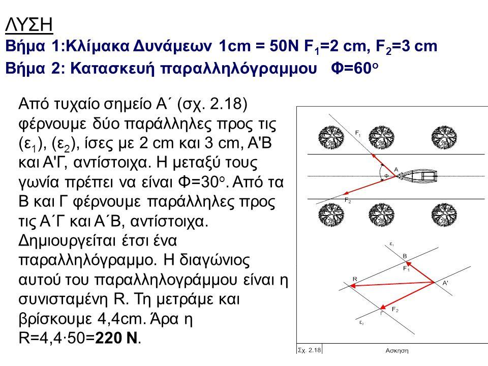 ΛΥΣΗ Βήμα 1:Κλίμακα Δυνάμεων 1cm = 50N F 1 =2 cm, F 2 =3 cm Βήμα 2: Κατασκευή παραλληλόγραμμου Φ=60 ο Από τυχαίο σημείο Α΄ (σχ. 2.18) φέρνουμε δύο παρ
