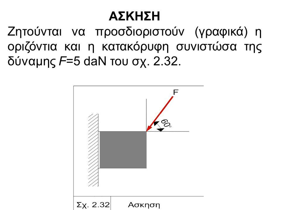 ΑΣΚΗΣΗ Ζητούνται να προσδιοριστούν (γραφικά) η οριζόντια και η κατακόρυφη συνιστώσα της δύναμης F=5 daΝ του σχ. 2.32.