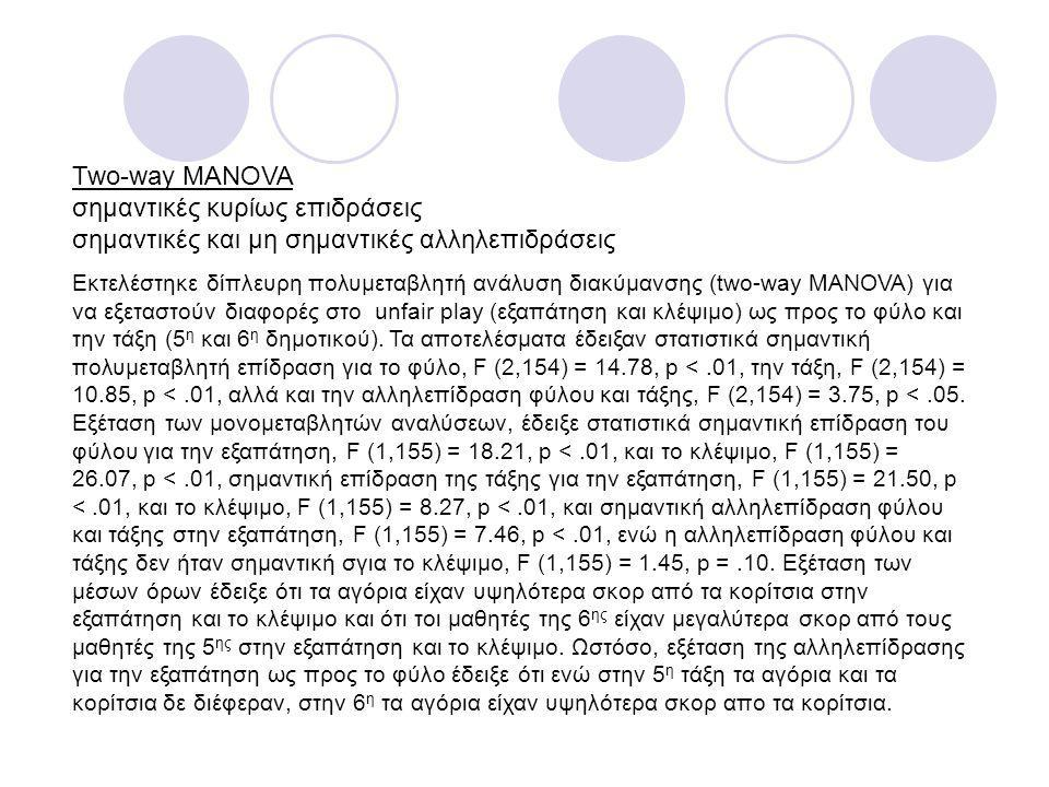 Two-way MANOVA σημαντικές κυρίως επιδράσεις σημαντικές και μη σημαντικές αλληλεπιδράσεις Εκτελέστηκε δίπλευρη πολυμεταβλητή ανάλυση διακύμανσης (two-w