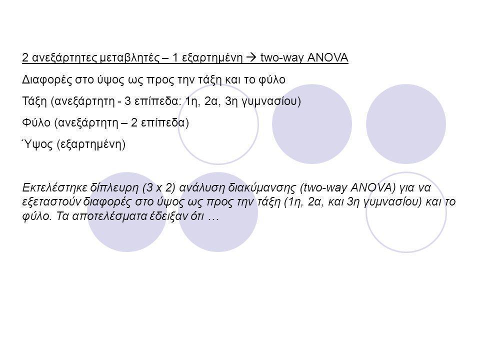 2 ανεξάρτητες μεταβλητές – 1 εξαρτημένη  two-way ANOVA Διαφορές στο ύψος ως προς την τάξη και το φύλο Τάξη (ανεξάρτητη - 3 επίπεδα: 1η, 2α, 3η γυμνασ