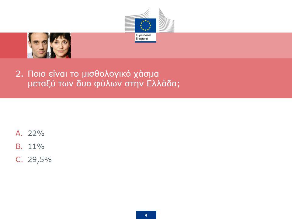4 2.Ποιο είναι το μισθολογικό χάσμα μεταξύ των δυο φύλων στην Ελλάδα; A.22% B.11% C.29,5%