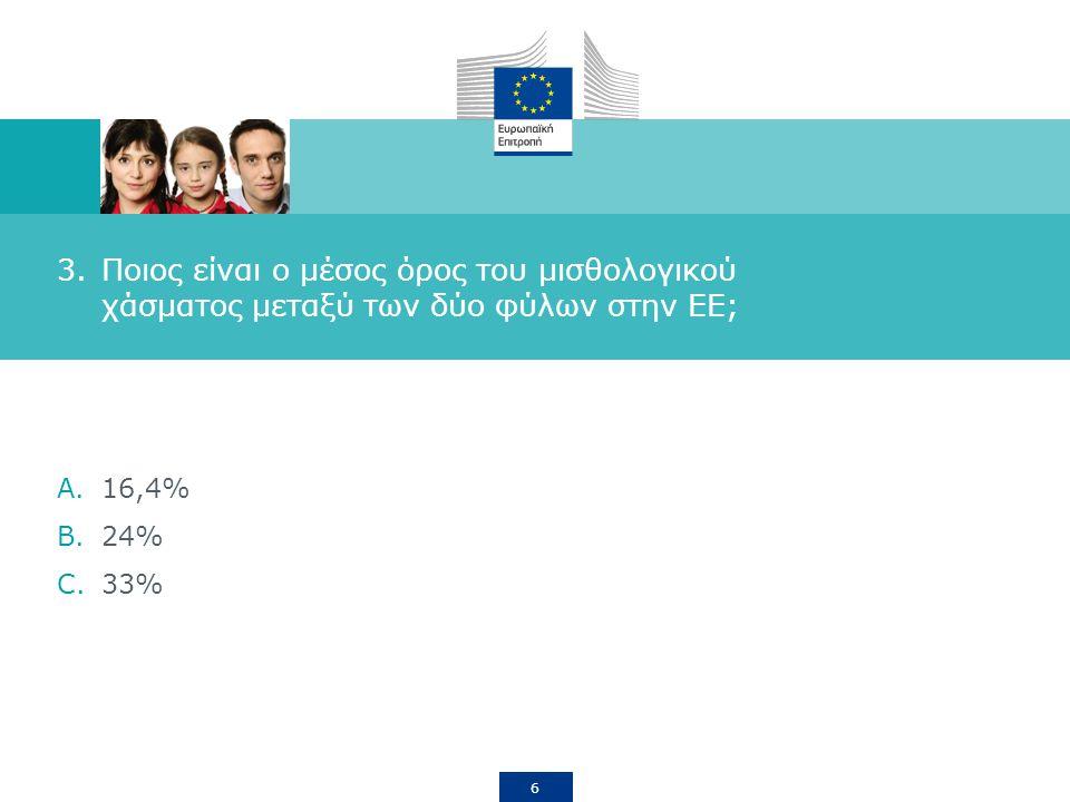 6 3.Ποιος είναι ο μέσος όρος του μισθολογικού χάσματος μεταξύ των δύο φύλων στην ΕΕ; A.16,4% B.24% C.33%