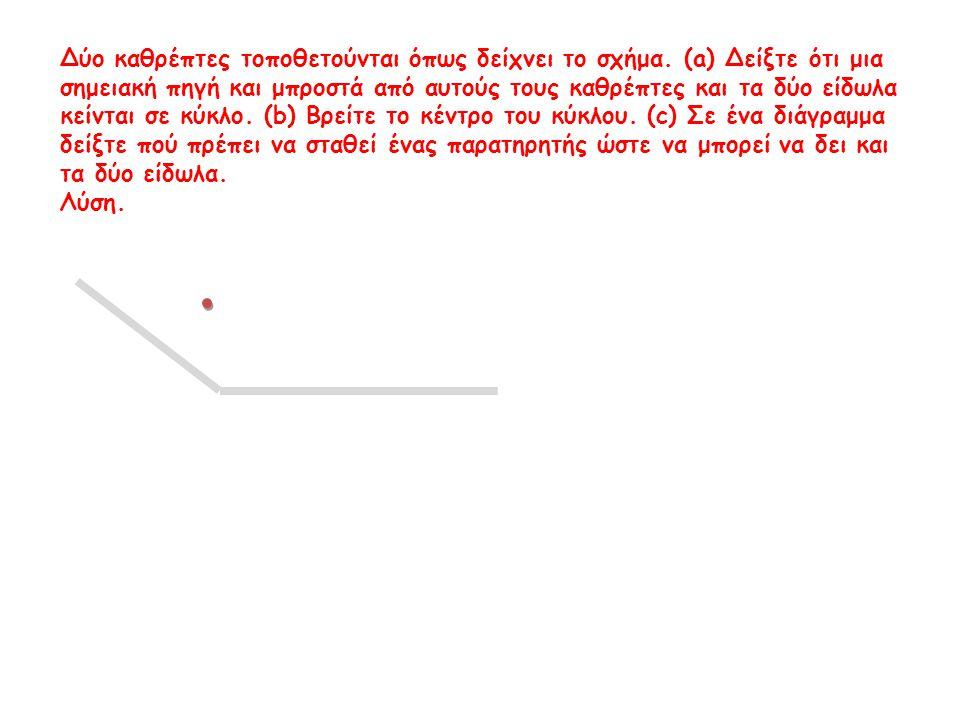 Δύο καθρέπτες τοποθετούνται όπως δείχνει το σχήμα. (a) Δείξτε ότι μια σημειακή πηγή και μπροστά από αυτούς τους καθρέπτες και τα δύο είδωλα κείνται σε