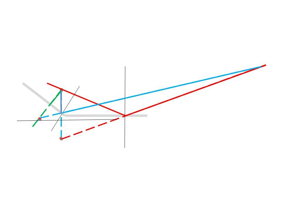 Μονοχρωματικό φως προσπίπτει κάθετα σε ένα επίπεδο φράγμα διέλευσης.
