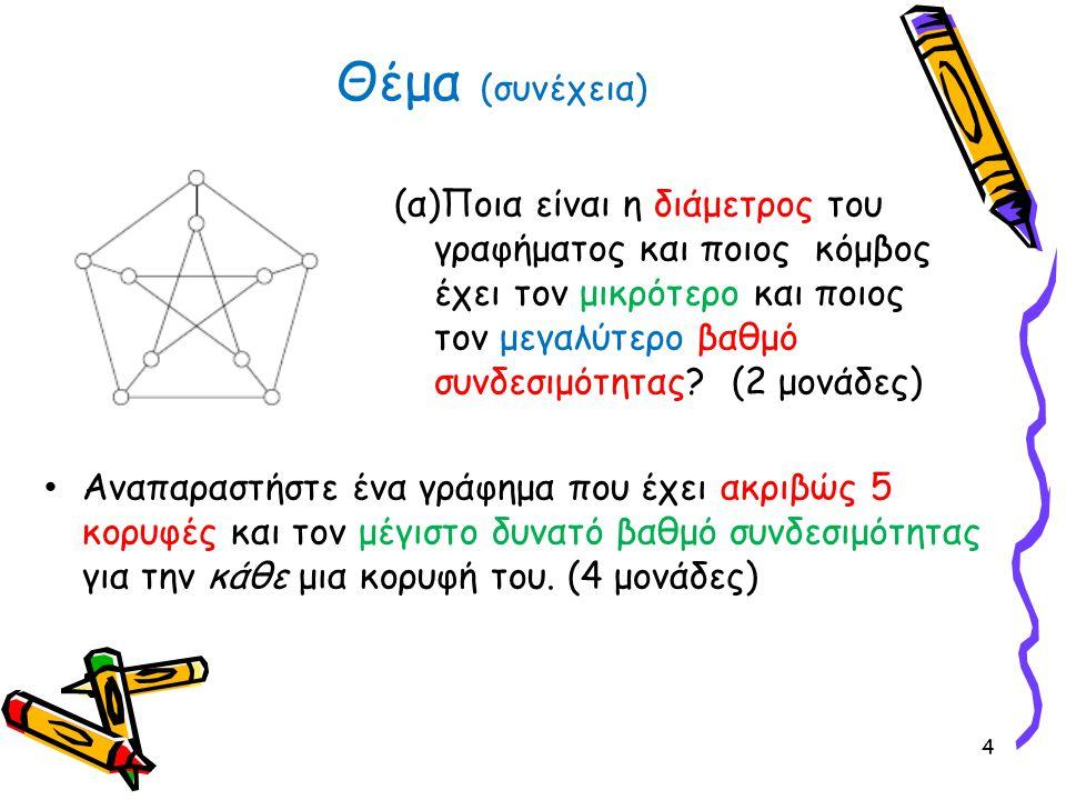 (β) Αναπαραστήστε ένα δίκτυο από υπολογιστές που μοιράζουν πληροφορίες (πχ τρέχουν ένα p2p σύστημα) σαν ένα γράφο.