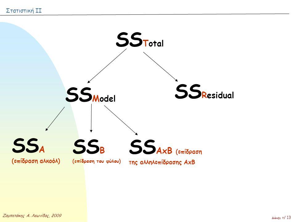 Στατιστική ΙΙ Ζαμπετάκης Α. Λεωνίδας, 2009 Διάλεξη 7 / 13 SS Total SS Model SS Residual SS A (επίδραση αλκοόλ) SS Β (επίδραση του φύλου) SS AxB (επίδρ