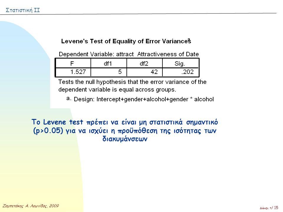Στατιστική ΙΙ Ζαμπετάκης Α. Λεωνίδας, 2009 Διάλεξη 7 / 15 Το Levene test πρέπει να είναι μη στατιστικά σημαντικό (p>0.05) για να ισχύει η προϋπόθεση τ